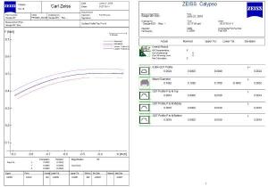 calibration inspection services